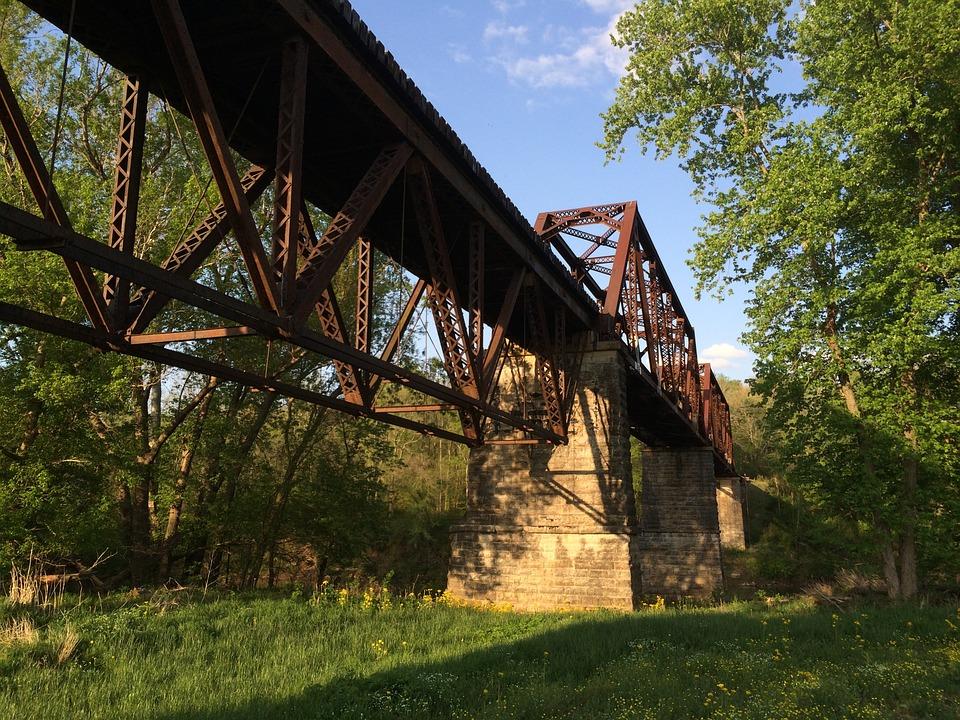 What Bridge Design Holds the Most Weight? | Garrett's Bridges